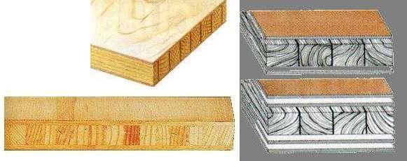 Laminboard Board Block ~ Hobbit house glossary