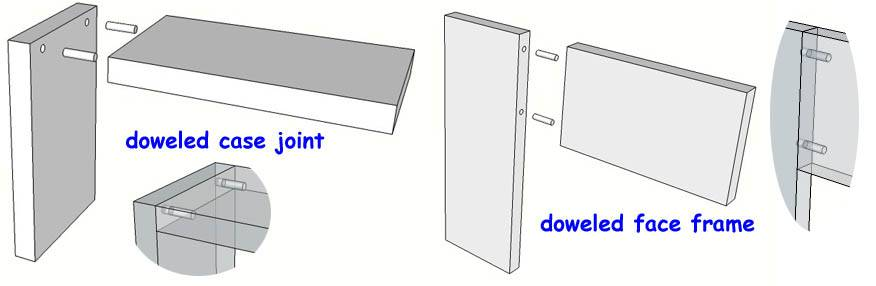 drawbore tenon --- A technique for providing a little extra tightness to a mortise and tenon joint. It is a pinned tenon but with a slight offset so that ...  sc 1 st  HobbitHouseInc.com & Hobbit House Glossary