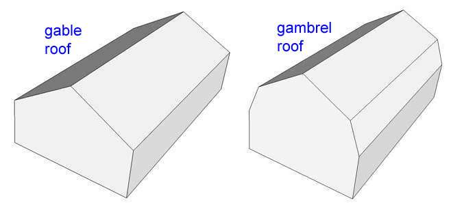 Box gutters between two parallel roofs for Gambrel gable