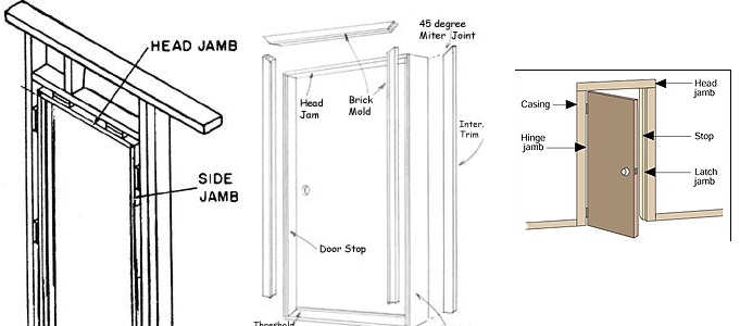 Hobbit house glossary for Window jamb definition