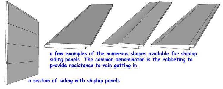 Hobbit house glossary for Fiber cement shiplap siding